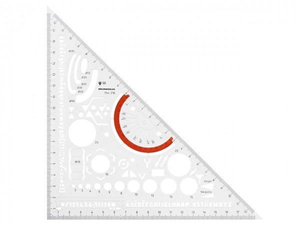 Techno-Dreieck, Metall